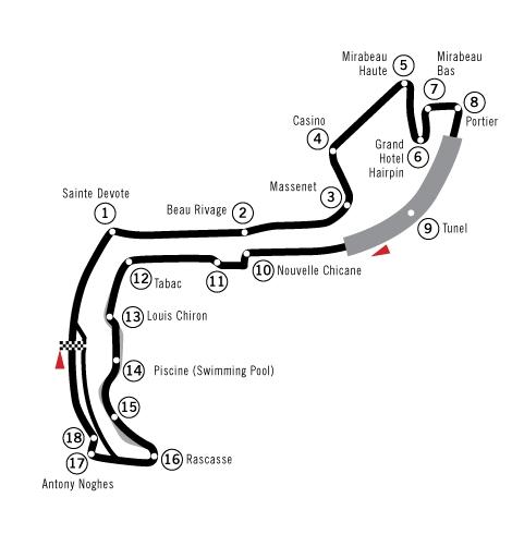 Monte Carlo Street Circuit